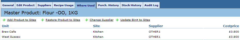 Fig. 4 This shows that all sites have now been updated to have the preferred supplier as the allocated supplier.